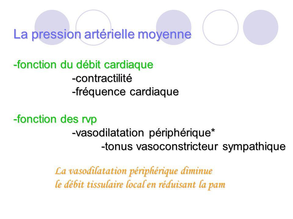 La pression artérielle moyenne
