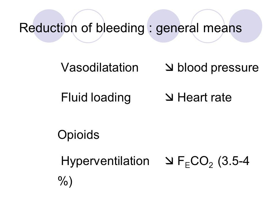 Reduction of bleeding : general means