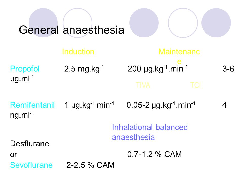 General anaesthesia Induction Maintenance