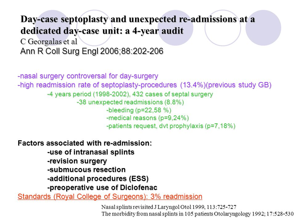 Day-case septoplasty and unexpected re-admissions at a dedicated day-case unit: a 4-year audit