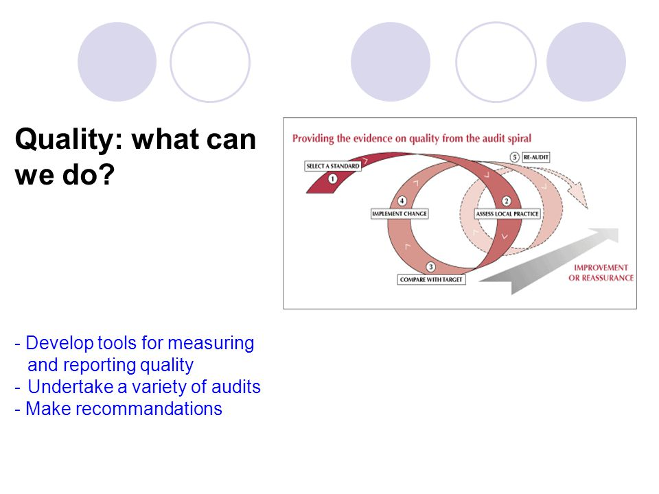Quality: what can we do - Develop tools for measuring