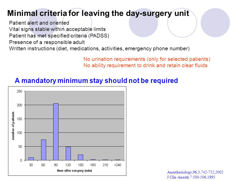 Minimal criteria for leaving the day-surgery unit