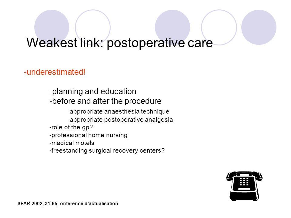 Weakest link: postoperative care