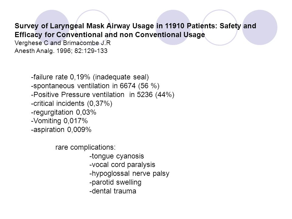 Survey of Laryngeal Mask Airway Usage in 11910 Patients: Safety and