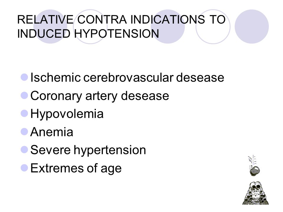 RELATIVE CONTRA INDICATIONS TO INDUCED HYPOTENSION