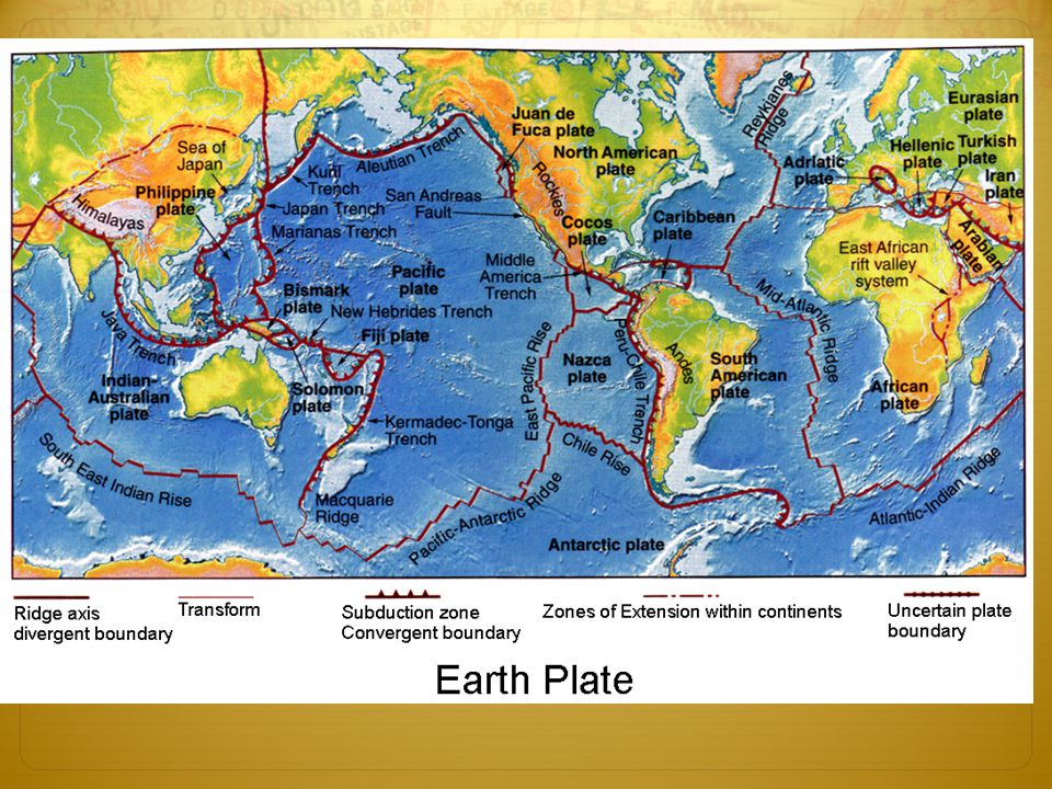 This map summarises all the known plate boundaries on Earth, showing whether they are divergent, convergent or transform boundaries.