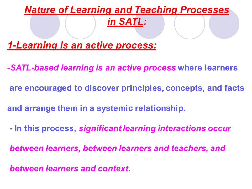 Nature of Learning and Teaching Processes
