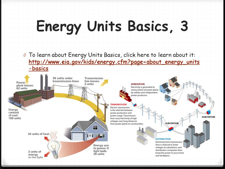 Energy Units Basics, 3