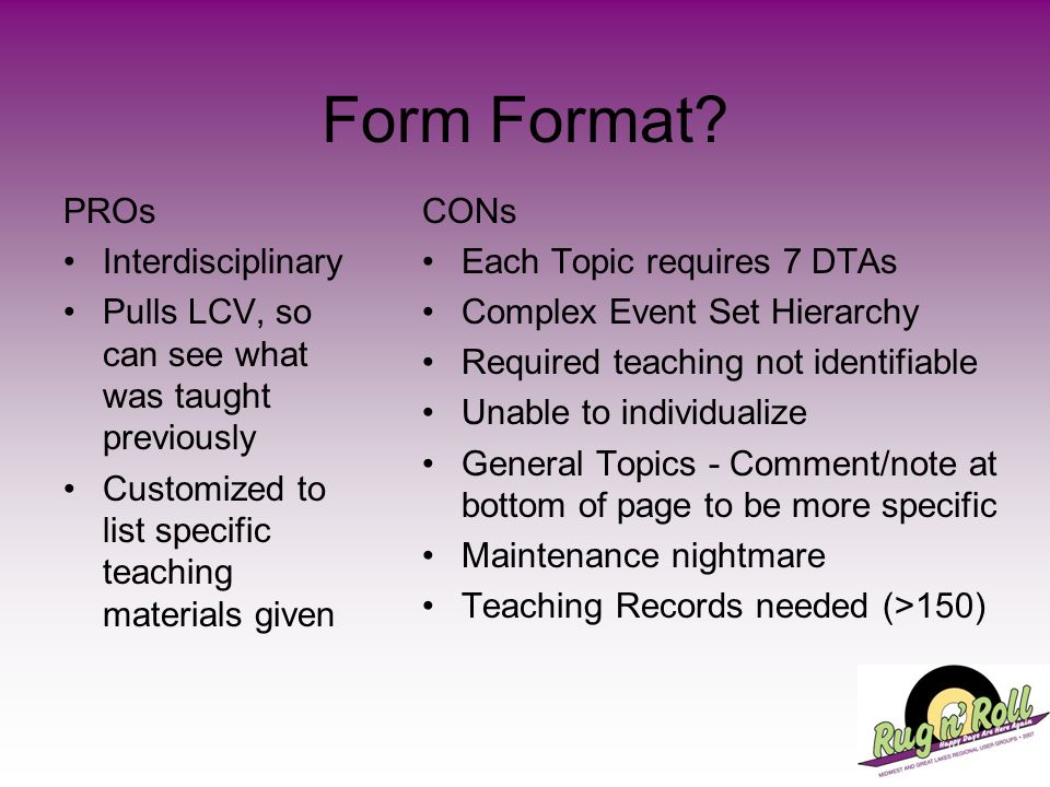 Form Format PROs Interdisciplinary