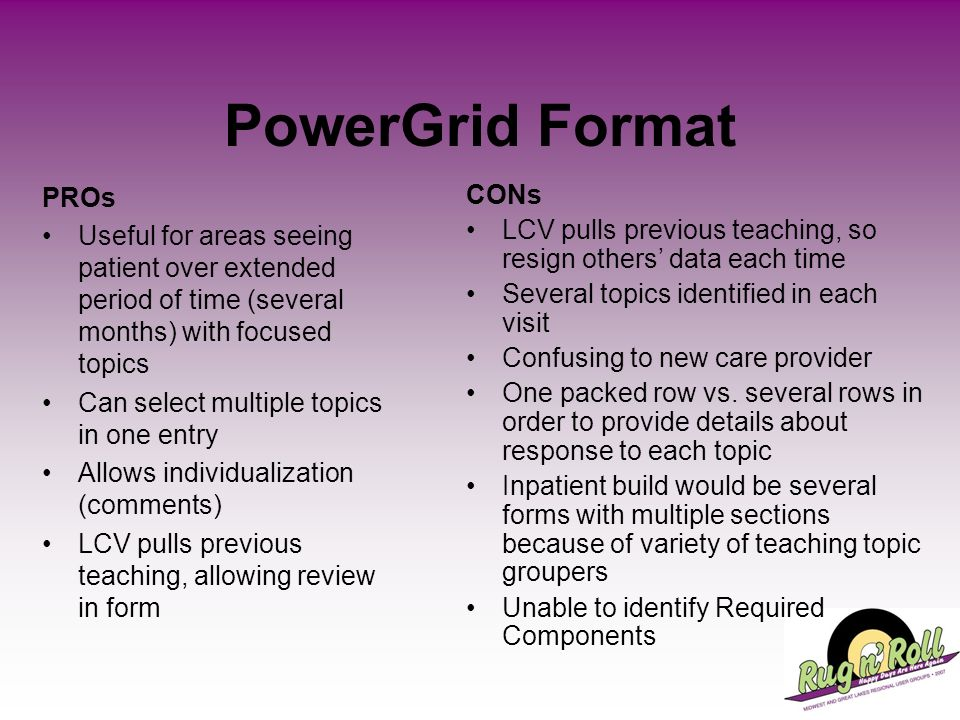PowerGrid Format PROs. Useful for areas seeing patient over extended period of time (several months) with focused topics.