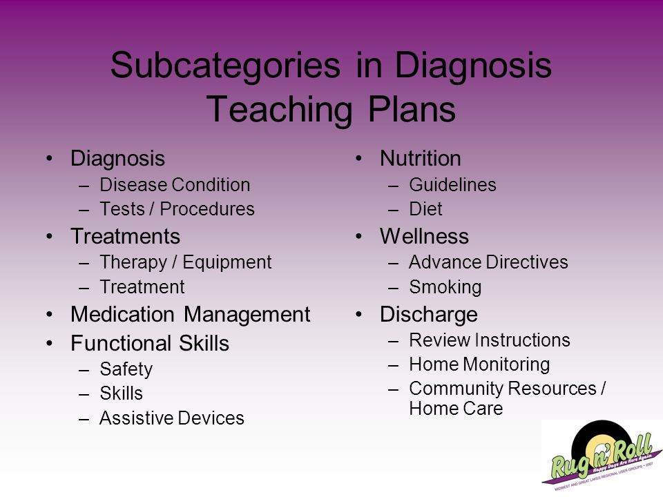 Subcategories in Diagnosis Teaching Plans