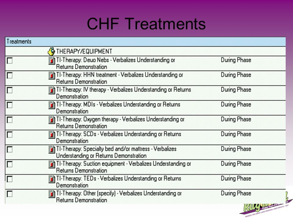 CHF Treatments