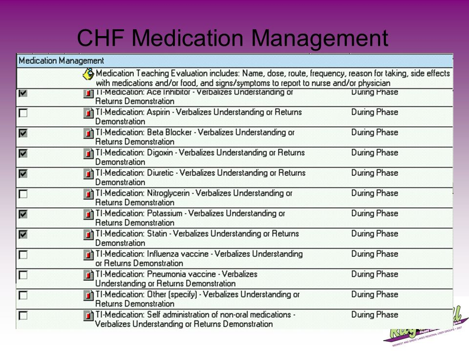 CHF Medication Management