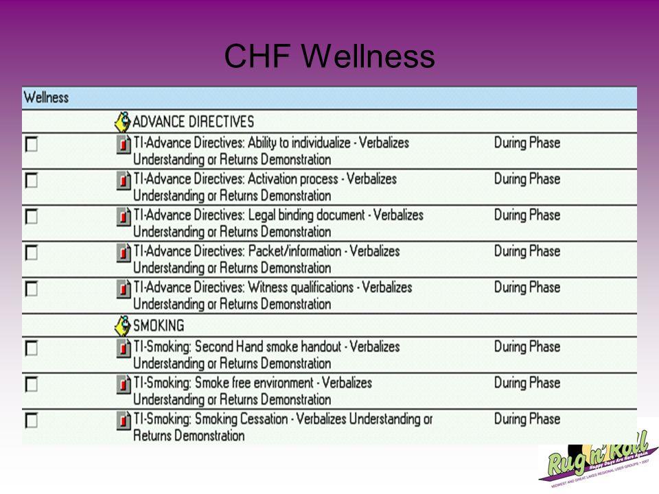 CHF Wellness