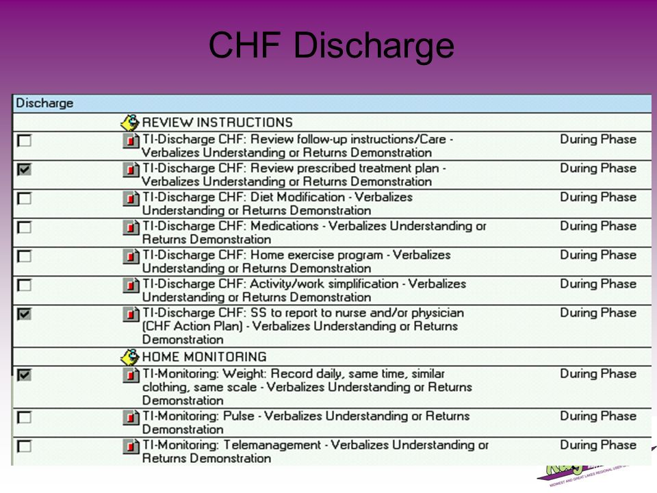 CHF Discharge
