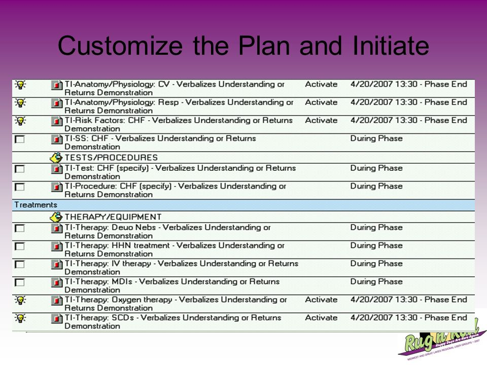 Customize the Plan and Initiate
