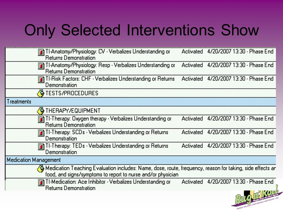 Only Selected Interventions Show
