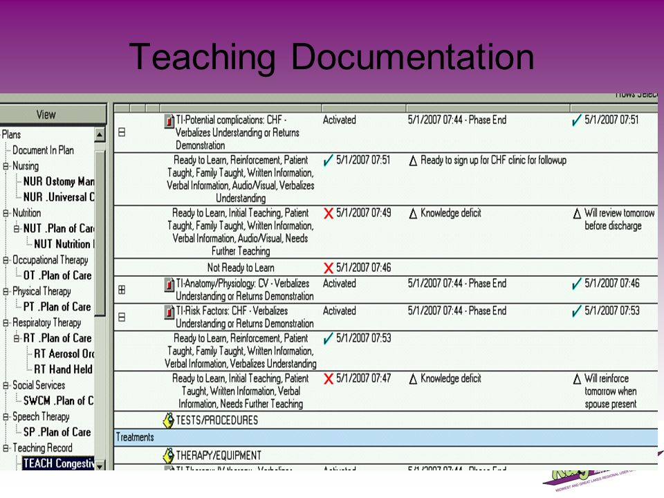 Teaching Documentation