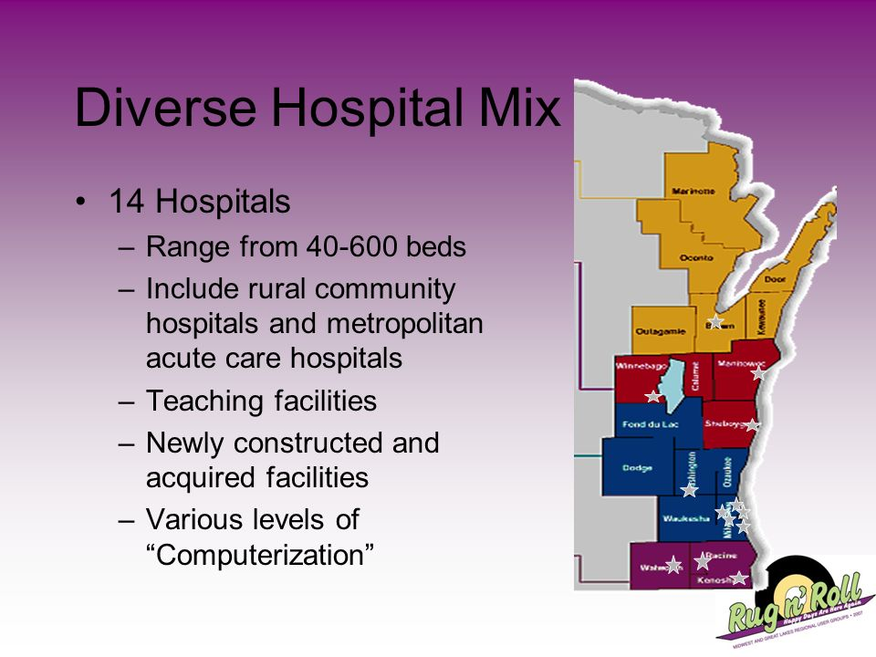 Diverse Hospital Mix 14 Hospitals Range from 40-600 beds