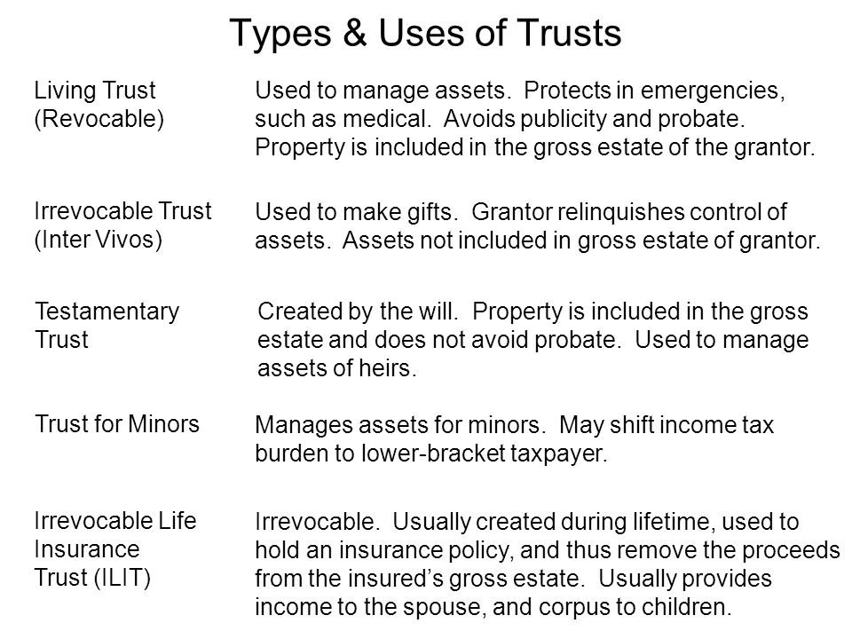 Types & Uses of Trusts Living Trust (Revocable)