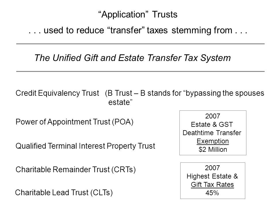 The Unified Gift and Estate Transfer Tax System