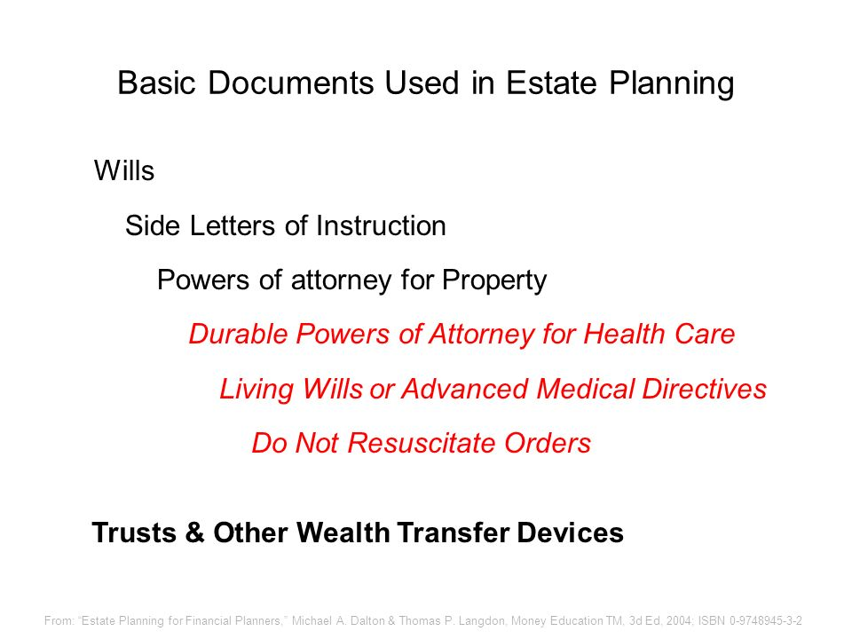 Basic Documents Used in Estate Planning
