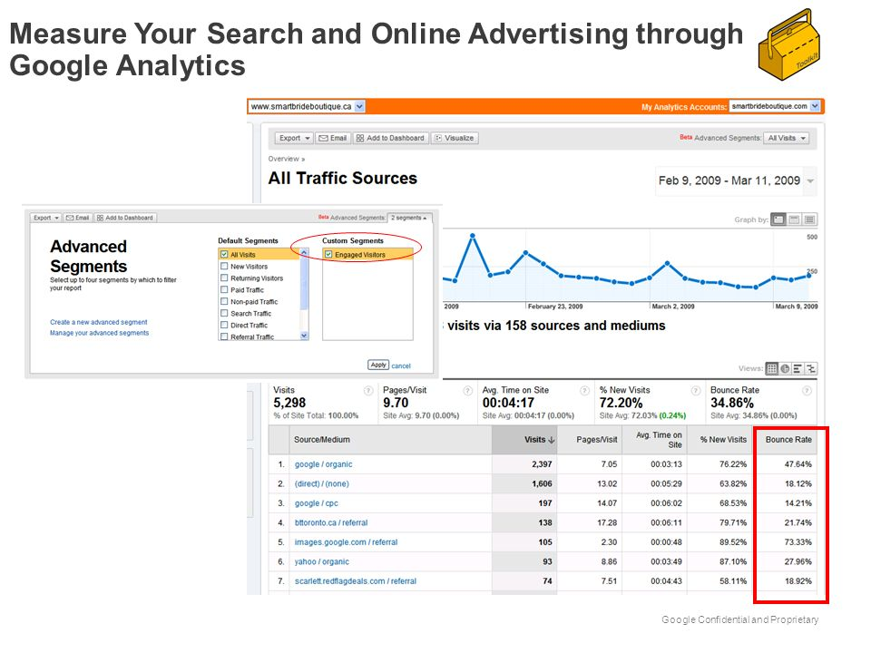 Measure Your Search and Online Advertising through Google Analytics