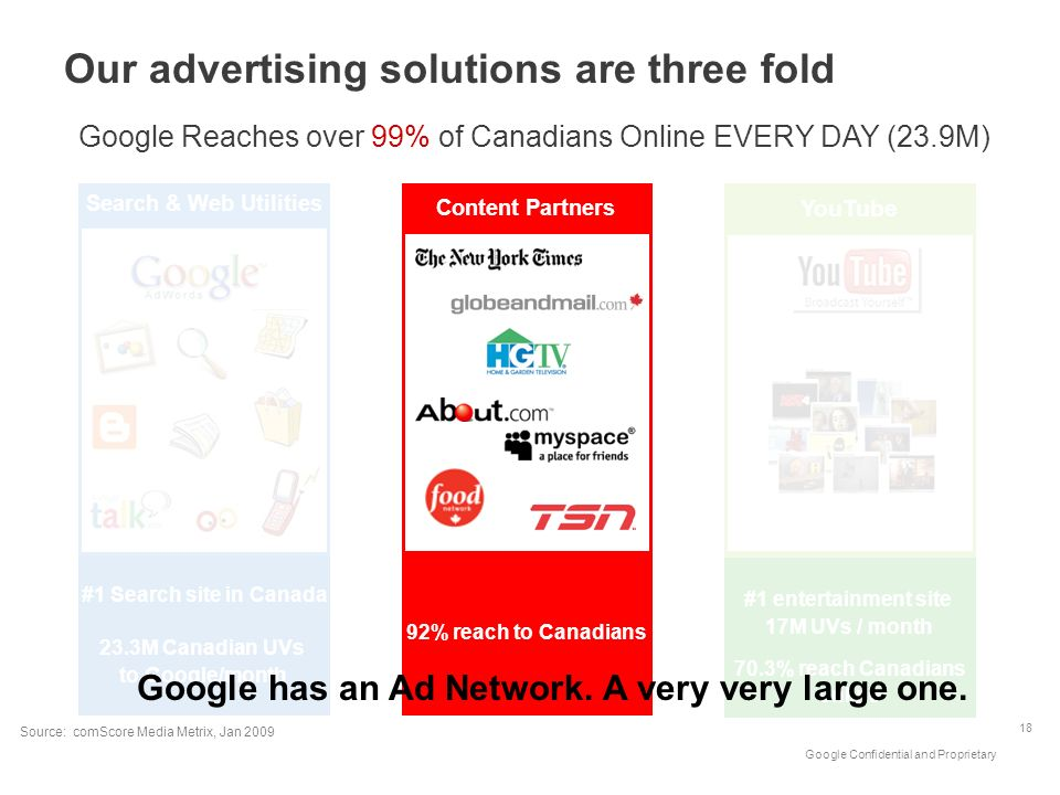 Our advertising solutions are three fold