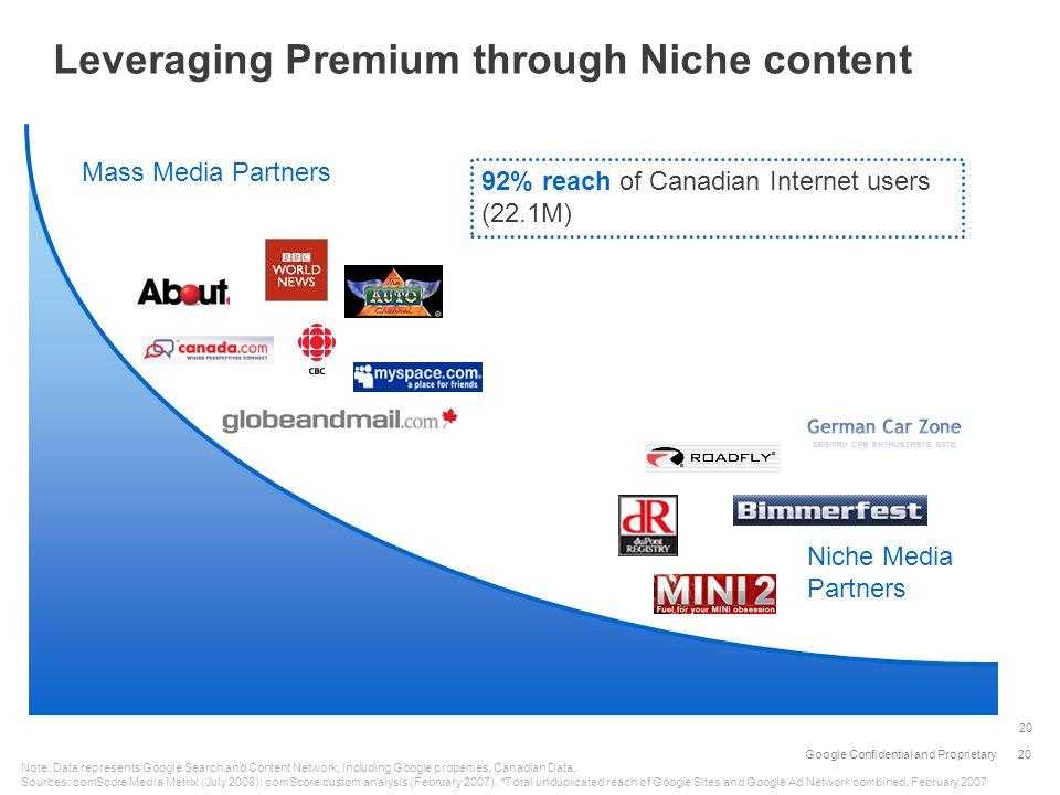 Leveraging Premium through Niche content