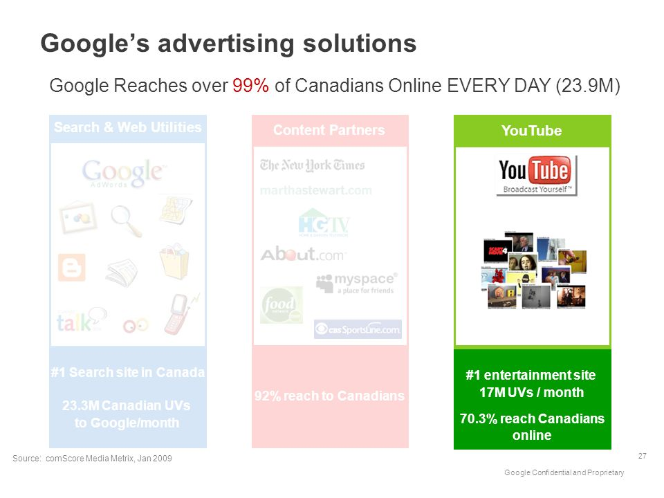 Google's advertising solutions
