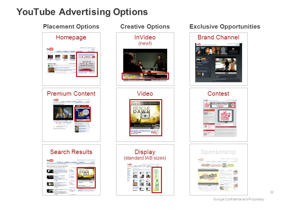 YouTube Advertising Options