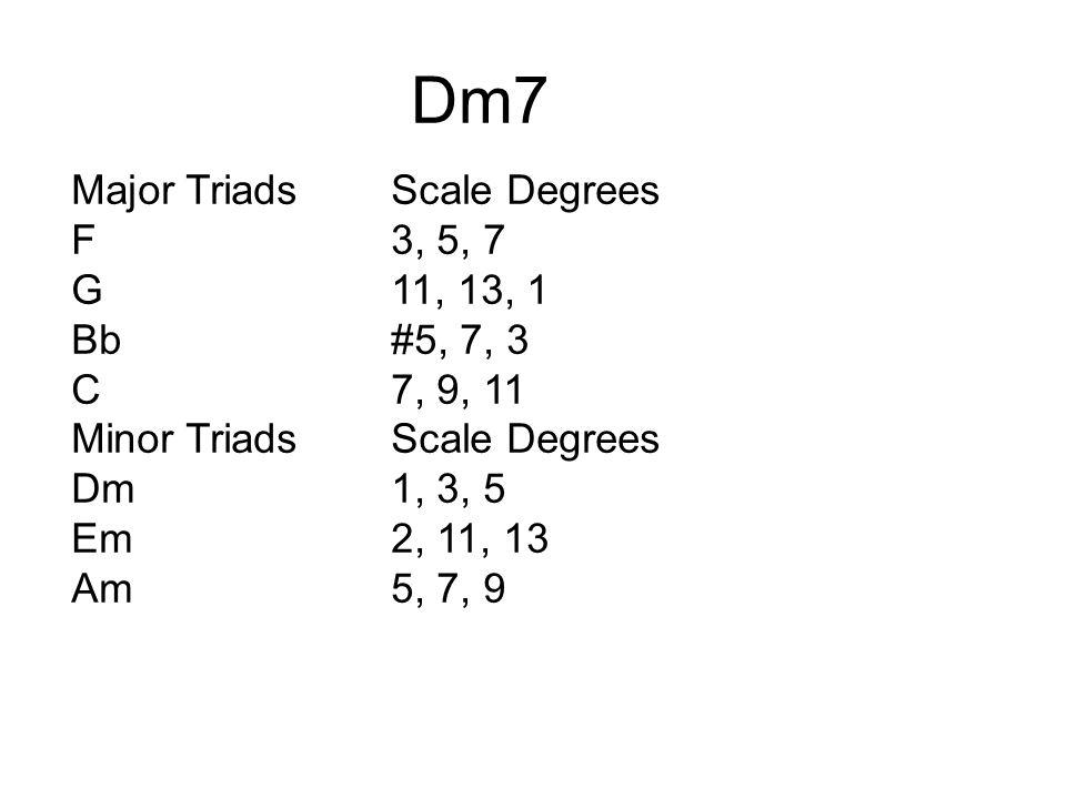 Dm7 Major Triads Scale Degrees F 3, 5, 7 G 11, 13, 1 Bb #5, 7, 3
