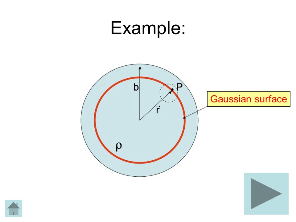 Example: Gaussian surface