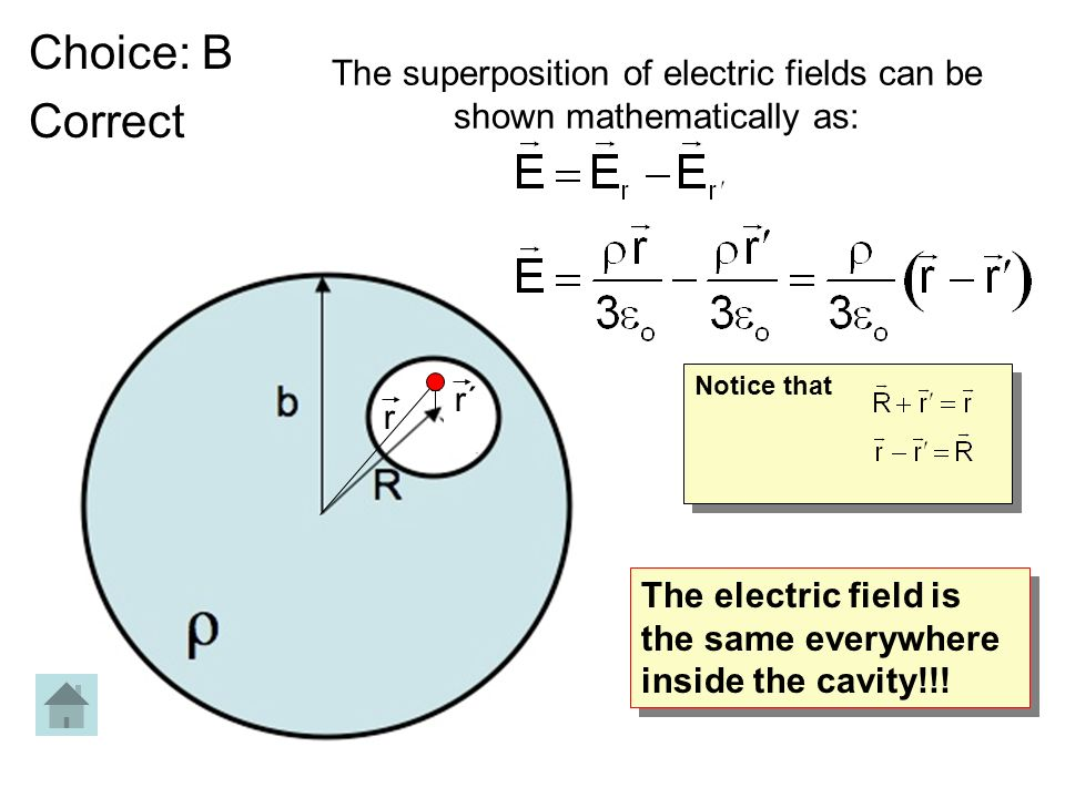 The superposition of electric fields can be shown mathematically as: