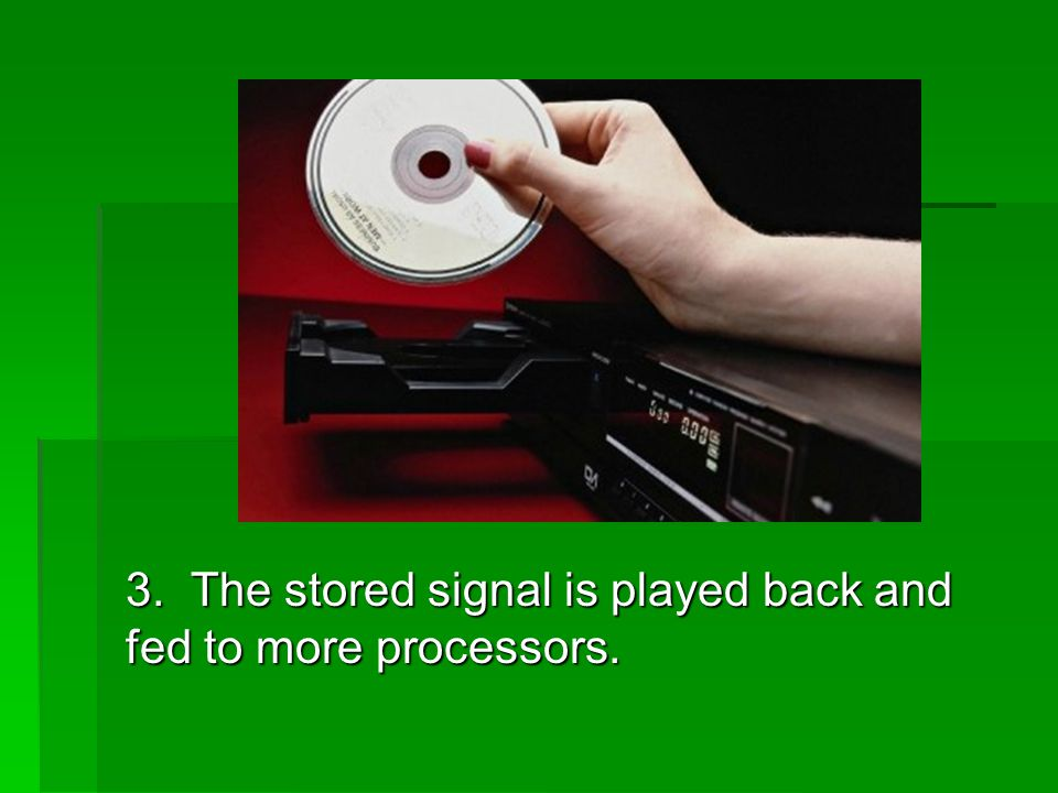 3. The stored signal is played back and fed to more processors.