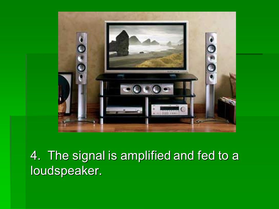 4. The signal is amplified and fed to a loudspeaker.