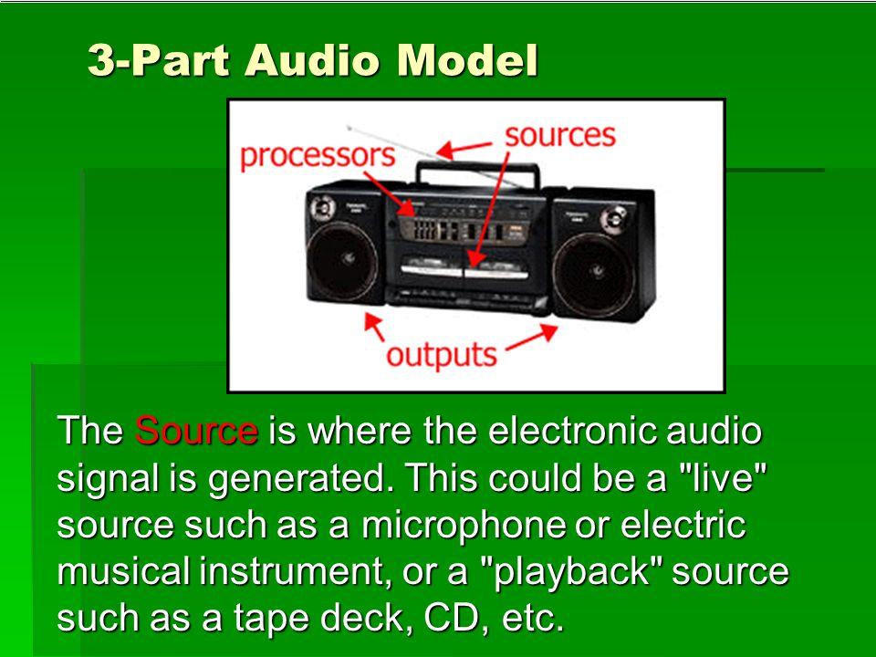 3-Part Audio Model