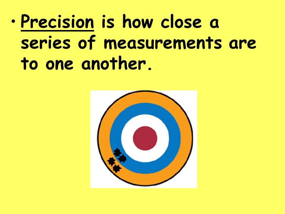 Precision is how close a series of measurements are to one another.