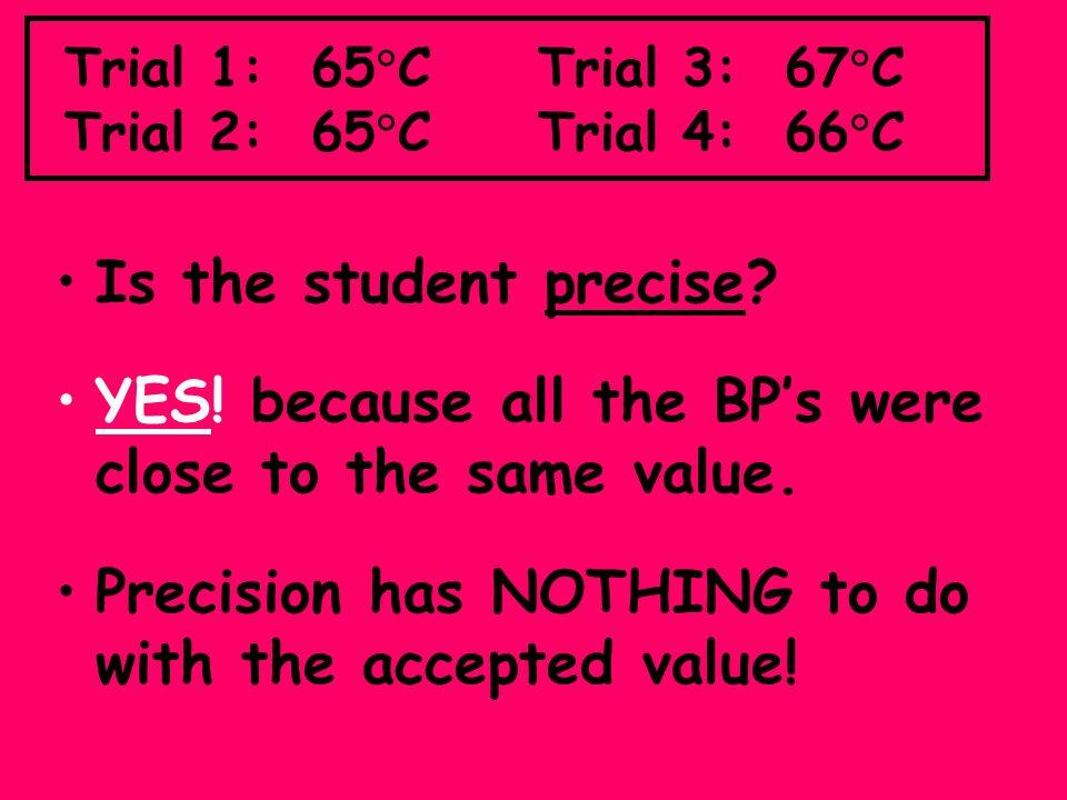 Trial 1: 65C Trial 3: 67C Trial 2: 65C Trial 4: 66C