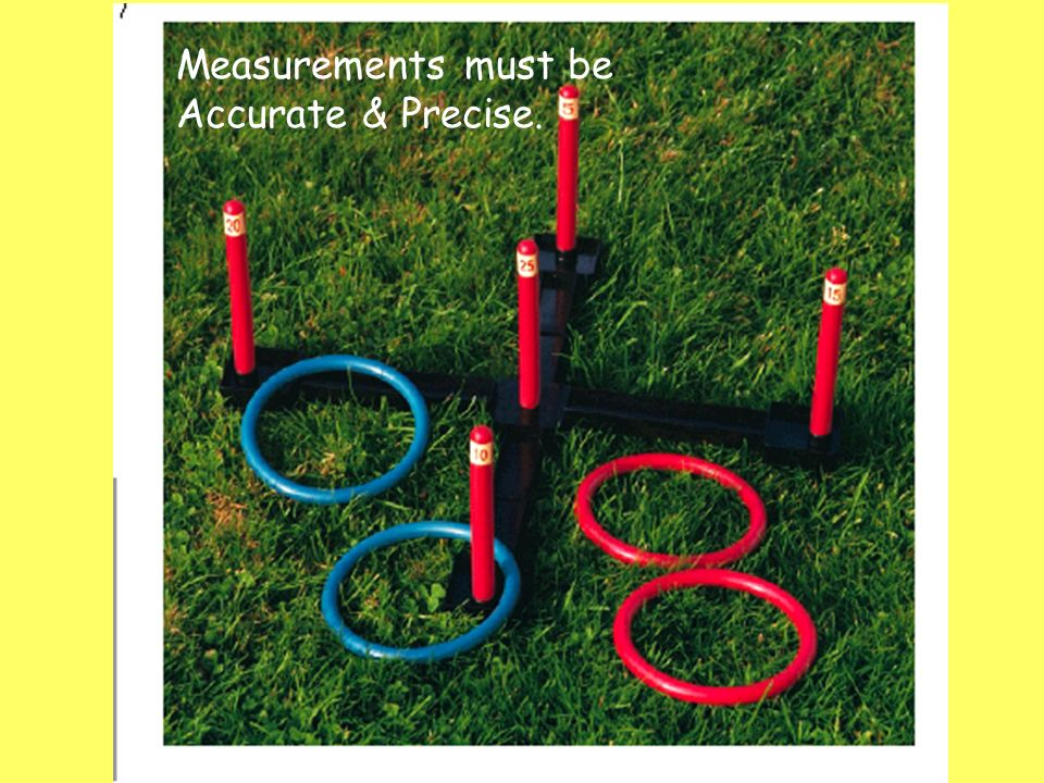 Measurements must be Accurate & Precise.