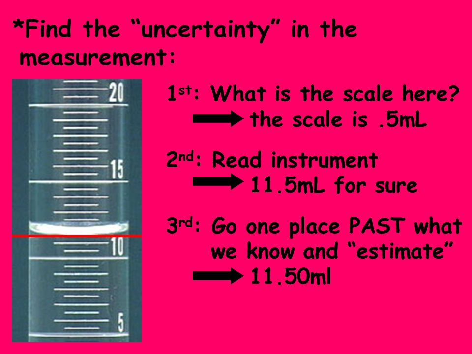 *Find the uncertainty in the measurement: