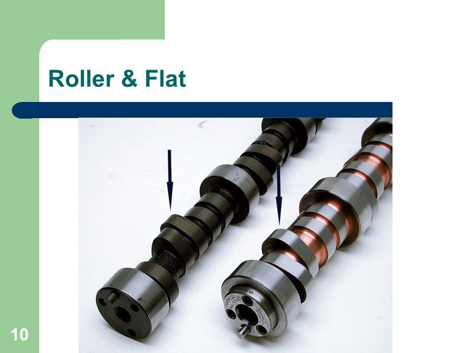 Roller & Flat 12/22