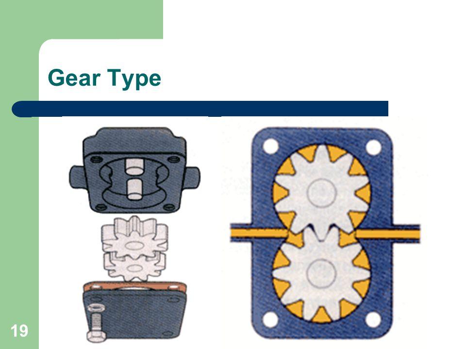 Gear Type 19/22