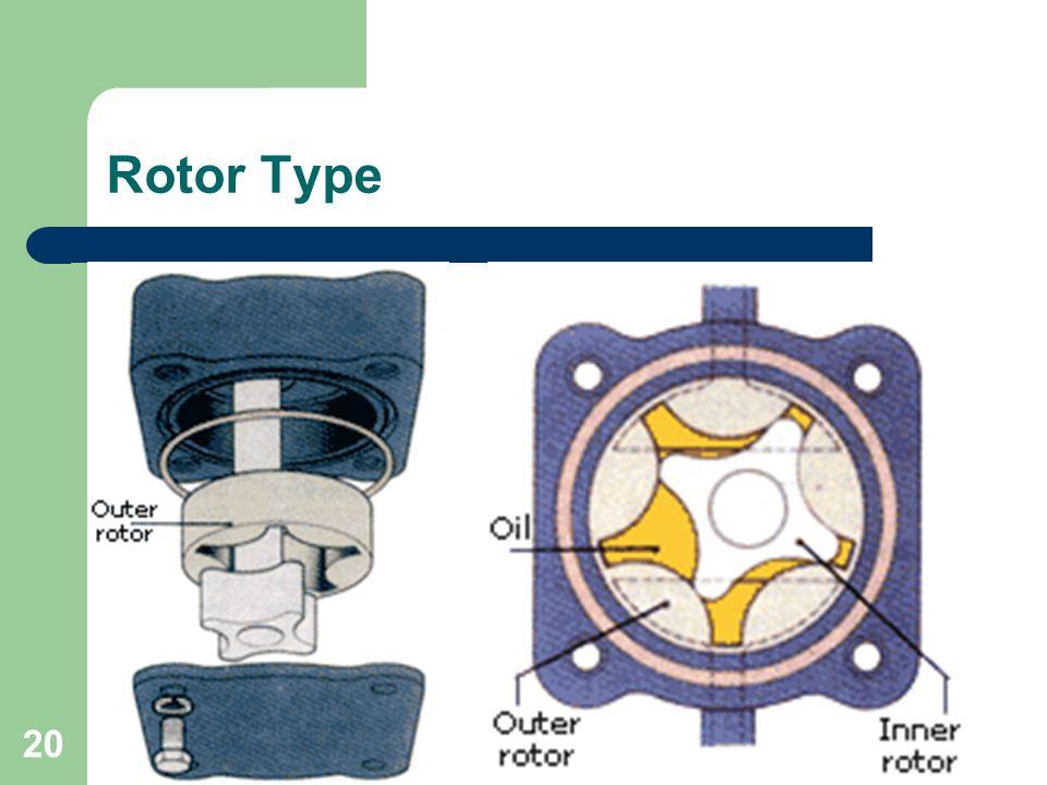 Rotor Type 20/22
