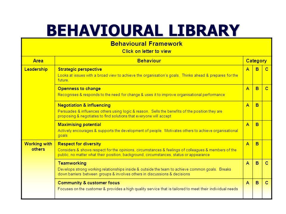 Behavioural Framework