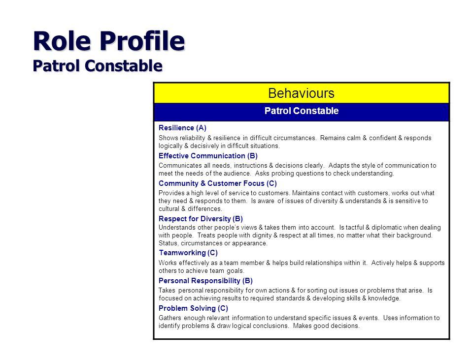 Role Profile Patrol Constable