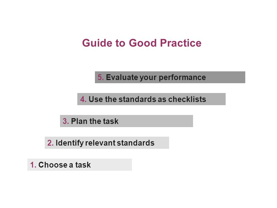 Guide to Good Practice 5. Evaluate your performance