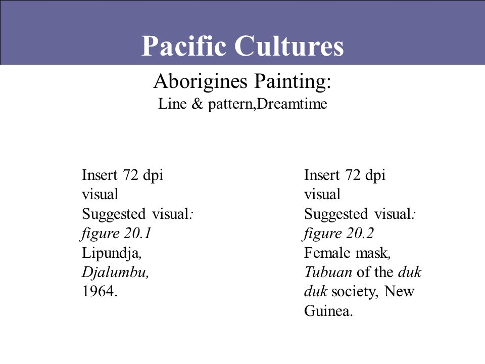 Aborigines Painting: Line & pattern,Dreamtime