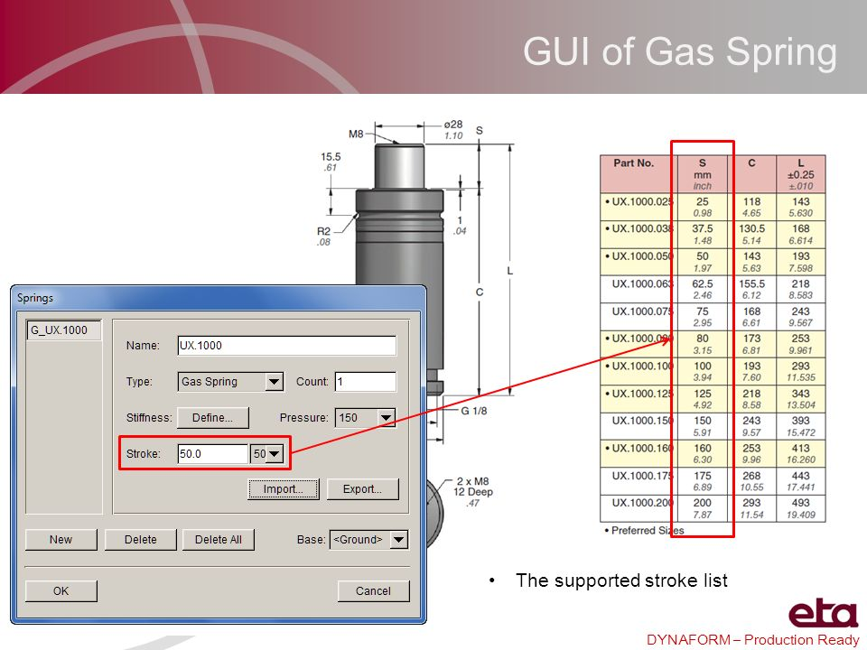 GUI of Gas Spring The supported stroke list