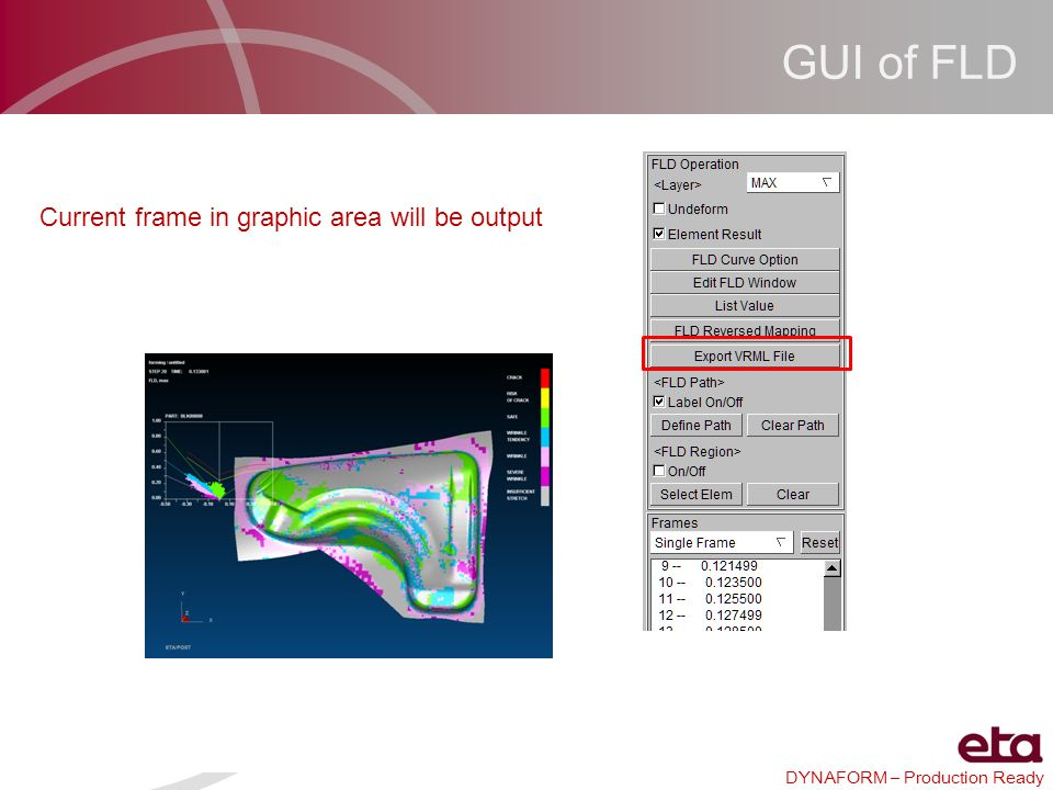 GUI of FLD Current frame in graphic area will be output